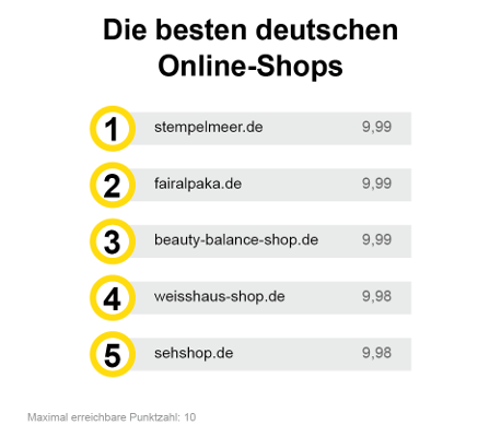 bestenliste_trusted_shops
